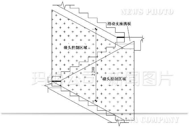 构板式楼梯功能设计要求